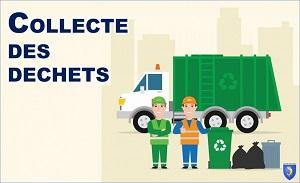 Collecte des déchets Avril 2021
